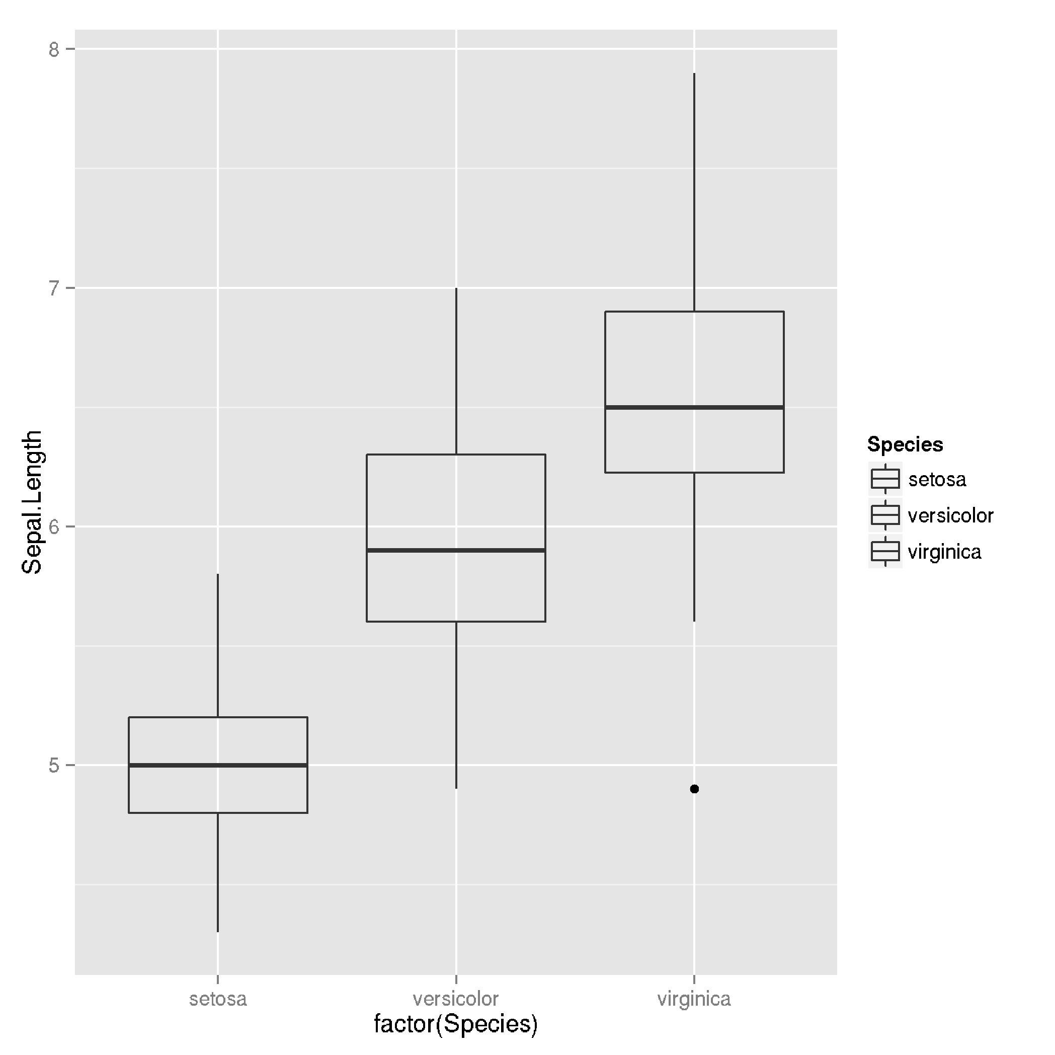 Missing Semi-Transparency in R