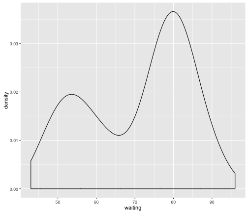 plot of chunk example_density_plot