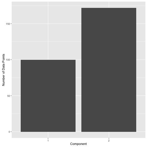 plot of chunk soft_label_0_3