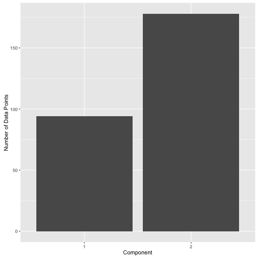 plot of chunk soft_label_0_8