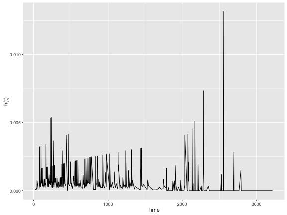 plot of chunk epiR_example